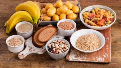 Какие продукты относятся к углеводам