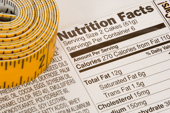 ogranichit-kalorii